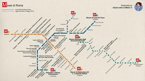 Notte dei Musei, Mappa della Metro dei Musei con Giulia Sotto la Metro
