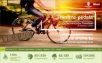 Trentino pedala: 25 i premi in palio