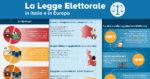 Legge elettorale in Italia e in Europa: tutto ciò che c'è da sapere in una infografica