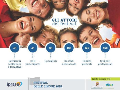 Festival delle Lingue: voci ed eventi