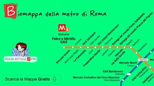 Giovedì 7 giugno 2018, in occasione della chiusura del Festival dello Sviluppo Sostenibile, Giulia sotto la metro lancia la Biomappa della metro per incoraggiare l'acquisto consapevole