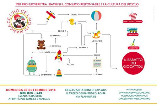 CE L'HO CE L'HO MI MANCA, l'evento nel giardino di Explora il Museo dei Bambini di Roma